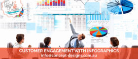 Customer engagement with Infographics