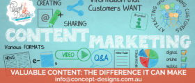 Valuable Content – The Difference It Can Make