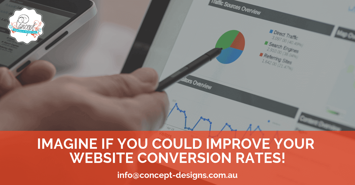 Imagine if you could improve your website conversion rates!